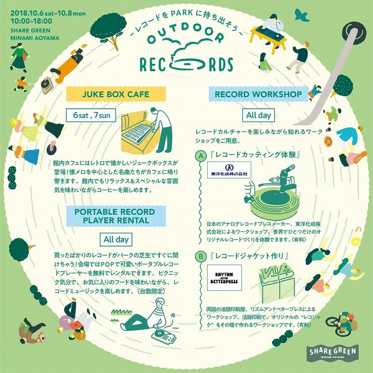 『OUTDOOR RECORDS〜レコードをPARKに持ち出そう〜』2018年10月6日(土)~8日(月・祝) at SHARE GREEN MINAMI AOYAMA