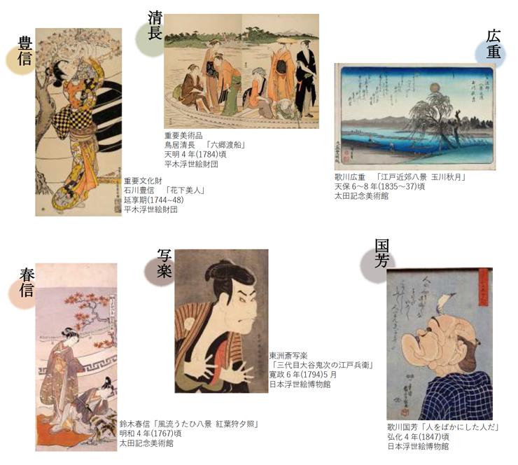 『The UKIYO-E 2020 ― 日本三大浮世絵コレクション』2020年7月23日(木・祝)~9月13日(日)at 東京都美術館